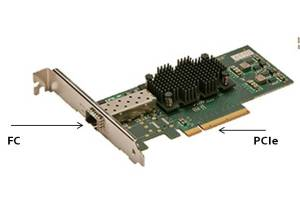PCIe FC