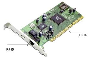 PCIe RJ45