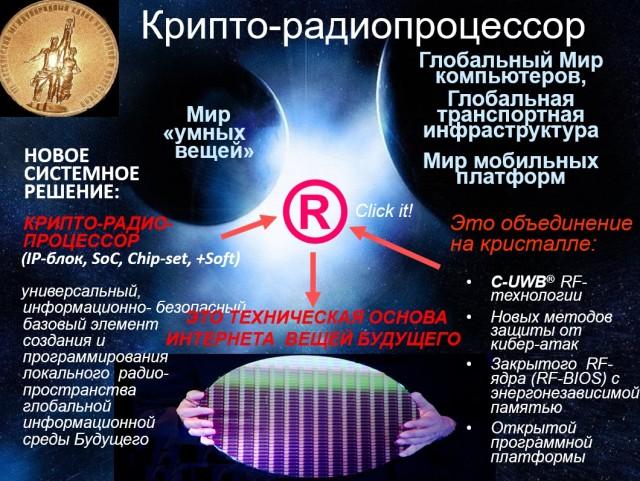 Радиопроцессор.jpg