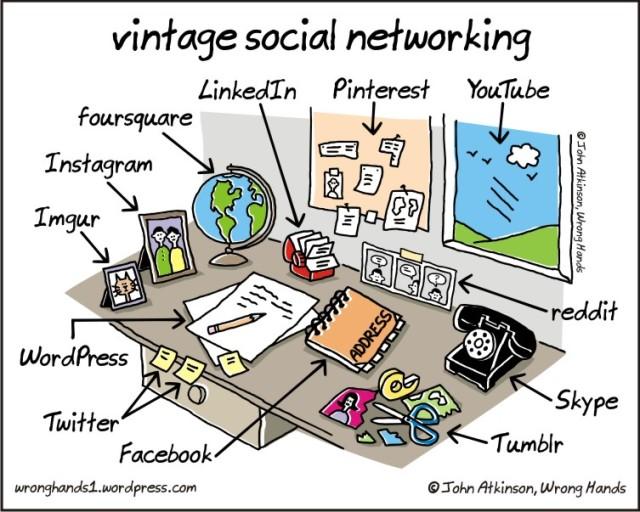 vintage-social-networking1.jpg