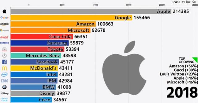 top-brands-final-1